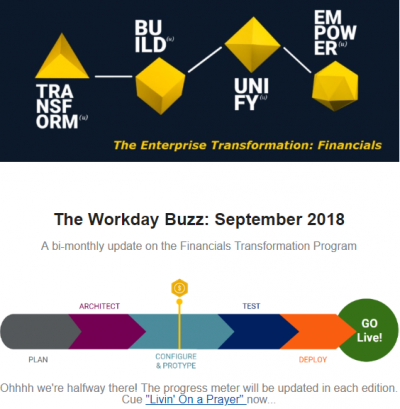 Workday Buzz- September 2018