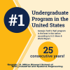 For a quarter-century, ISyE's undergraduate program has been ranked No. 1.